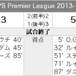 Stoke City 3 – 5 Liverpool