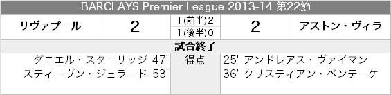 matchreport_20140118
