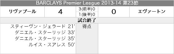 matchreport_20140129