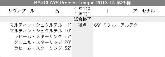 matchreport_20140208