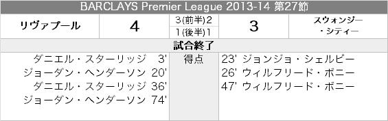 matchreport_20140223