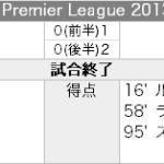 Southampton 0 – 3 Liverpool