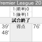 Liverpool 2 - 1 Sunderland
