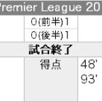 Liverpool 0 - 2 Chelsea