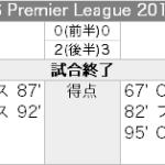 QPR 2 - 3 Liverpool