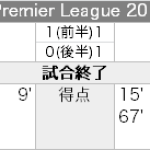Liverpool 1 - 2 Chelsea