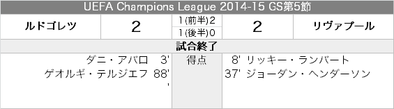 matchreport_20141127