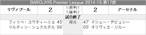 matchreport_20141221
