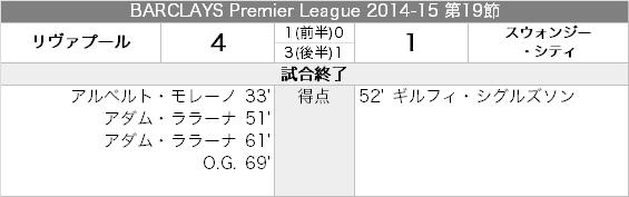 matchreport_20141230