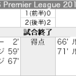 Liverpool 3 - 2 Aston Villa