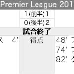 Chelsea 1 - 3 Liverpool