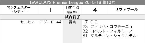 matchreport_20151121