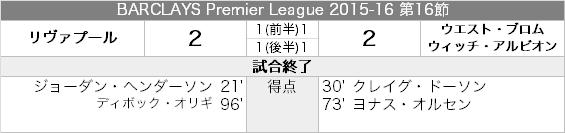 matchreport_20151213