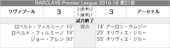 matchreport_20160113