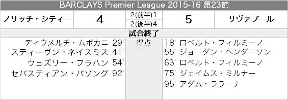 matchreport_20160123