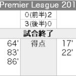 Southampton 3 - 2 Liverpool