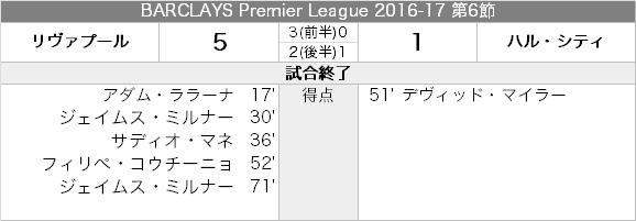 matchreport_20160924