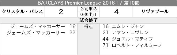 matchreport_20161029