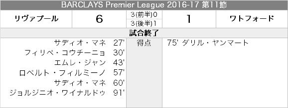 matchreport_20161106