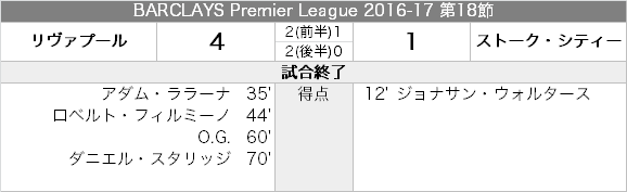 matchreport_20161227
