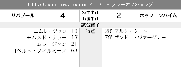 matchreport_20170823