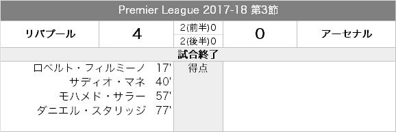 matchreport_20170827