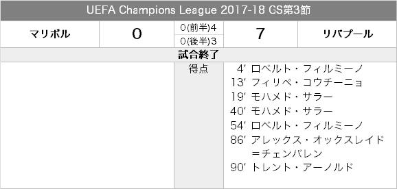 matchreport_20171017
