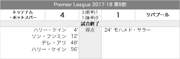 matchreport_20171022