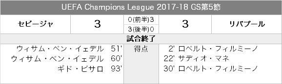 matchreport_20171121