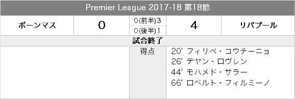 matchreport_20171217