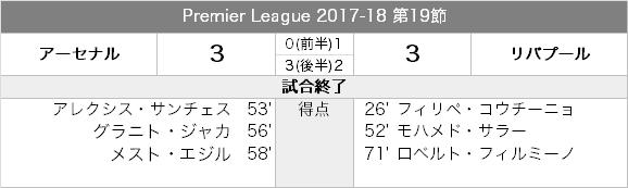 matchreport_20171222