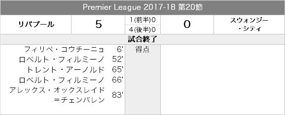 matchreport_20171226