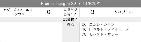 matchreport_20180130