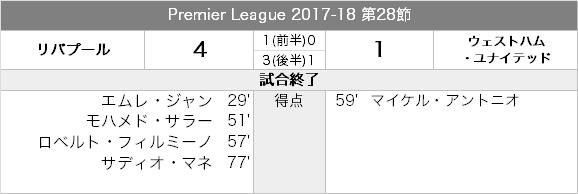 matchreport_20180224