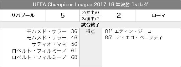 matchreport_20180424