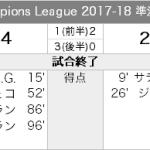 Roma 4 - 2 Liverpool