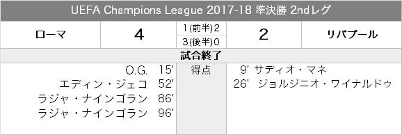 matchreport_20180502
