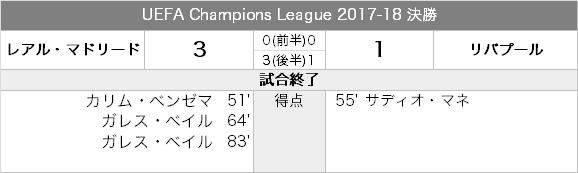 matchreport_20180526