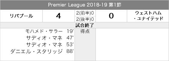matchreport_20180812