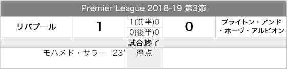 matchreport_20180825