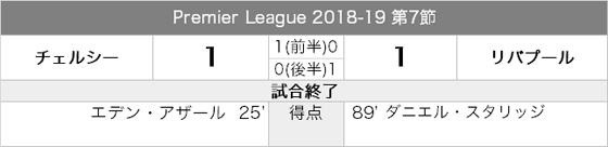 matchreport_20180929