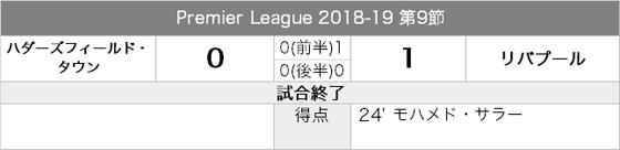 matchreport_20181020