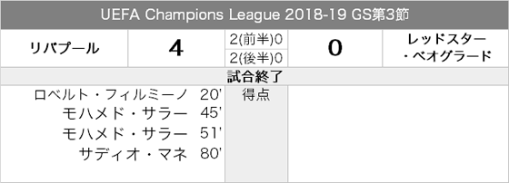 matchreport_20181024
