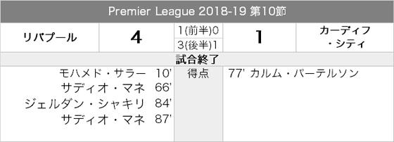 matchreport_20181027