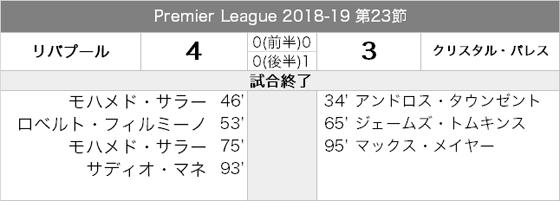 matchreport_20190119