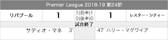 matchreport_20190130