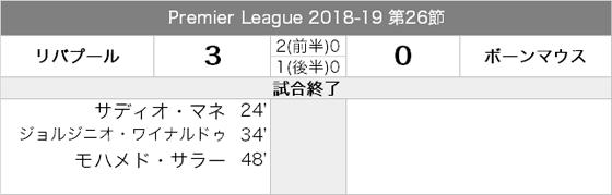 matchreport_20190209